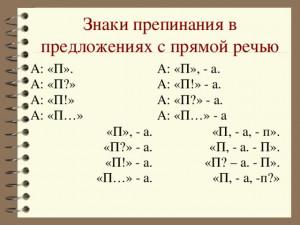 Пунктуация прямая речь схема